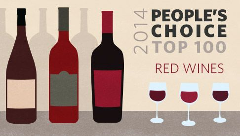 The 2014 top red wines list is here. See the best red wines on the planet.