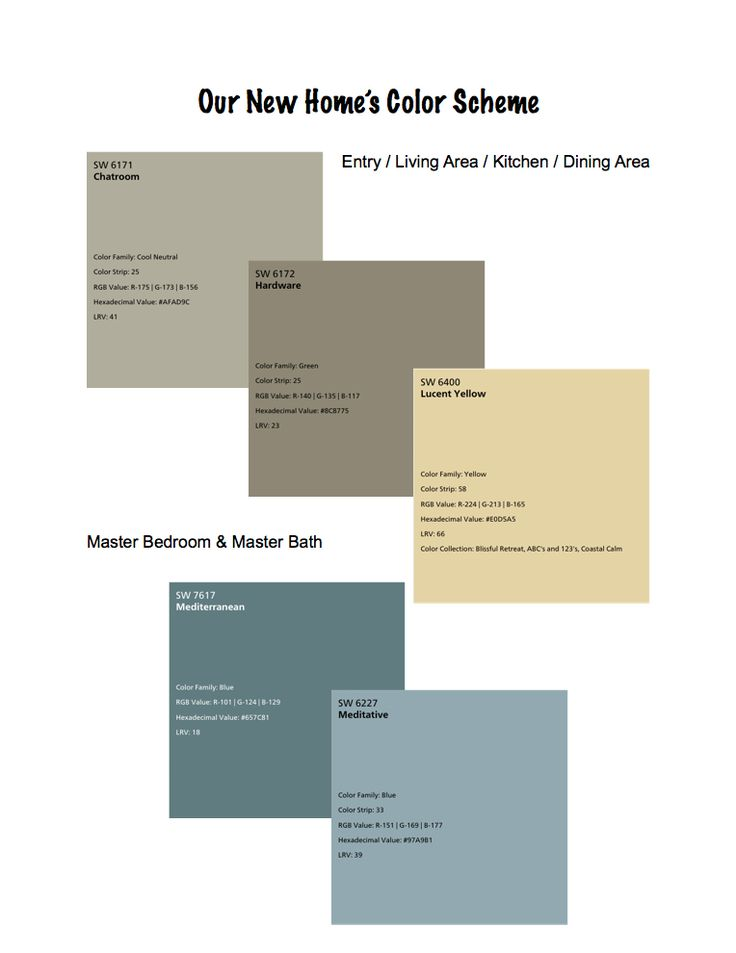 Sherwin-Williams color palette for new home: Chatroom SW6171 Hardware SW6172 (accent wall) Lucent Yellow SW6400 Mediterranean SW7617 (accent wall) Meditative SW6227