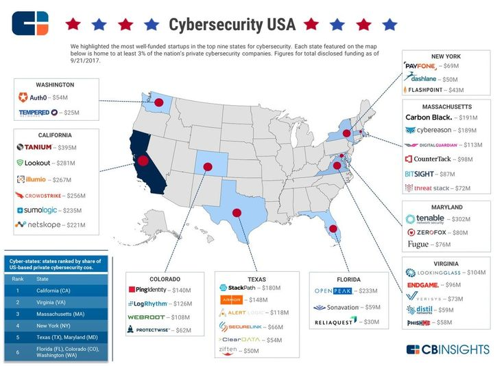11 best Cyber Security images on Pinterest Info graphics - anti piracy security officer sample resume