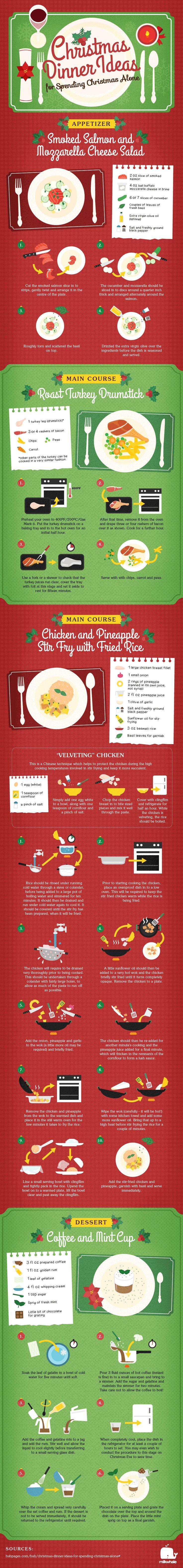 Christmas Dinner Ideas for Spending Christmas Alone