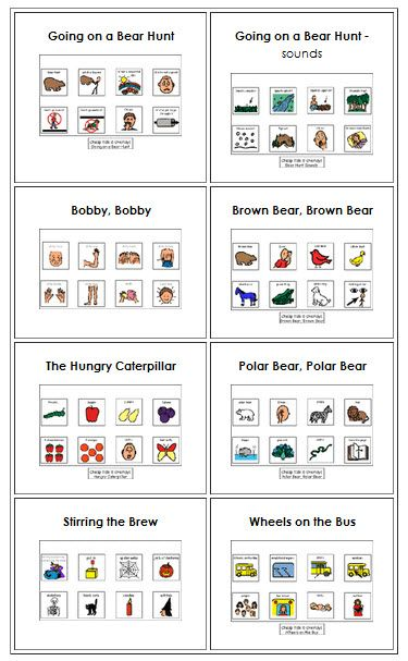 1. This AAC board is showing different options for particular children's stories and songs. Each box displays a different symbol for the words making up the song. 2. I think this idea is adorable and extremely helpful for a child in a preschool setting. It shows that AAC systems can be used for more then just conversational communication. This has given me more ideas to use in a classroom in the future.