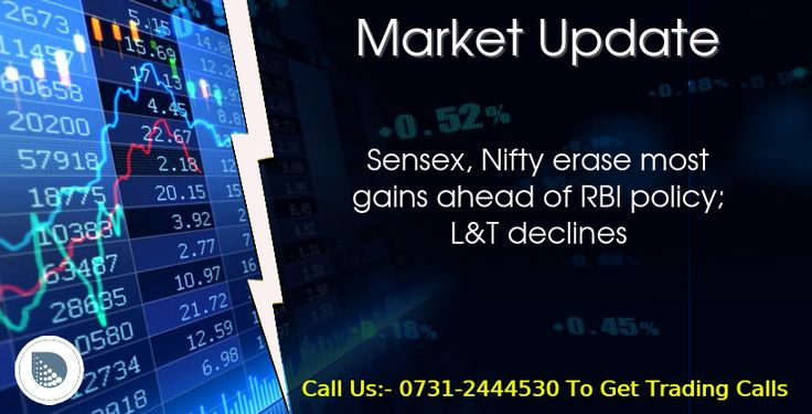 #Equity benchmark indices erased almost all of its gains, with the Nifty hovering around 10,100 mark. The #Sensex was up 15.24 points at 32590.41, while the #Nifty was down 7.20 points at 10107.45. The market breadth was narrow as 1066 shares advanced against a decline of 849 shares, while 100 shares were unchanged. Hero MotoCorp and NTPC continued to top the charts, while Larsen & Toubro, Dr Reddy's Laboratories and Indiabulls Housing lost the most.