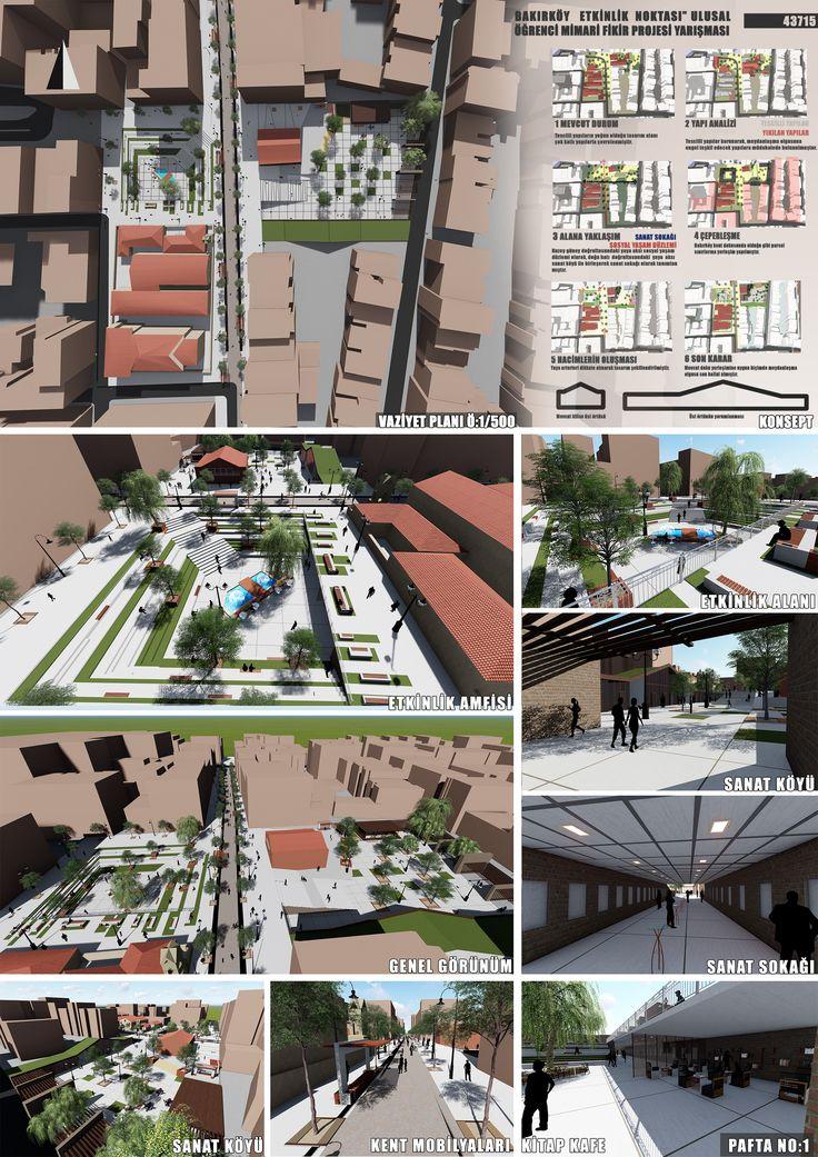 """B.E.N. Bakırköy: Bakırköy Etkinlik Noktası"""" Ulusal Öğrenci Mimari Fikir Projesi Yarışması"""