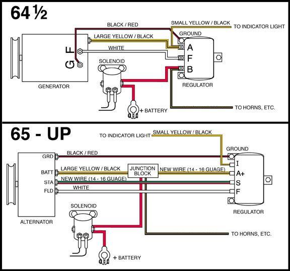 1966 Mustang Voltage Regulator Wiring Diagram 1966 Automotive – 1966 Ford Mustang Wiring Diagram