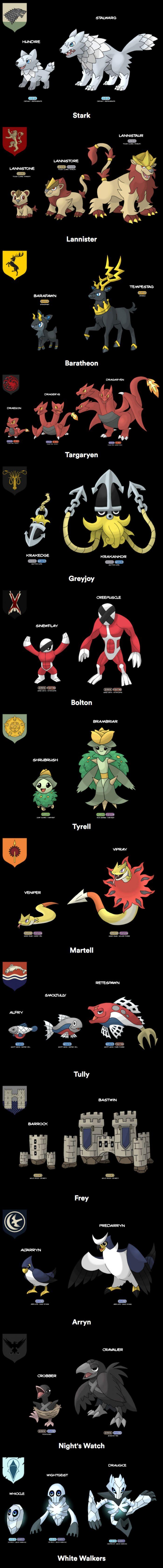 Game of thrones Pokémon crossover