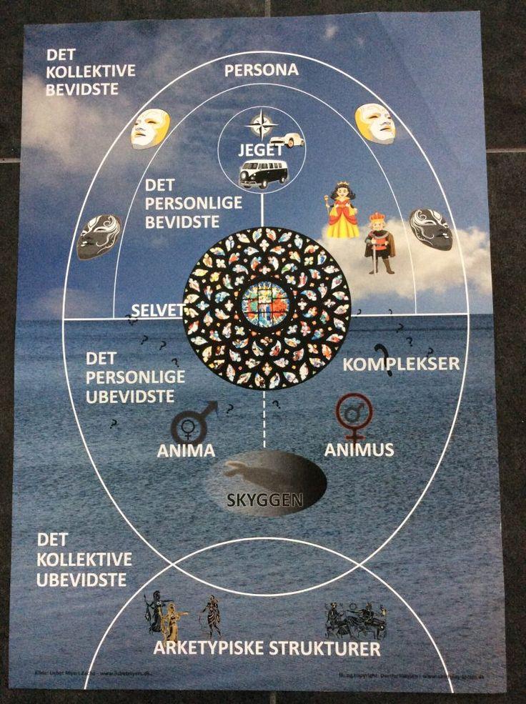 Supervision til Sandplay terapeuter og Sandplay terapi for børn unge voksne i Kolding