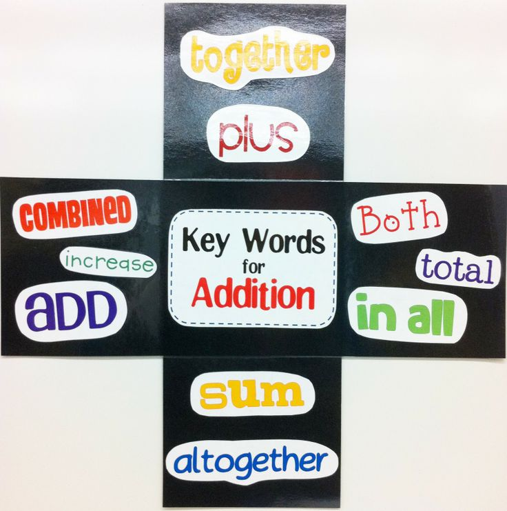 159 best images about Math: addition and subtraction on Pinterest ...