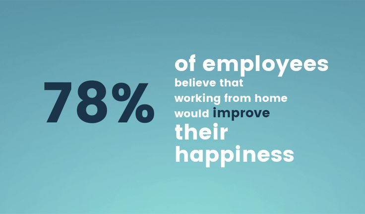 78% of employees believe that working from home would improve their happiness. Companies cannot ignore the fact that a desire for flexible working hours would be beneficial to employee's productivity and overall well-being. If you want to know more about this topic, we recommend watching Jason Fried's talk in our blog post!