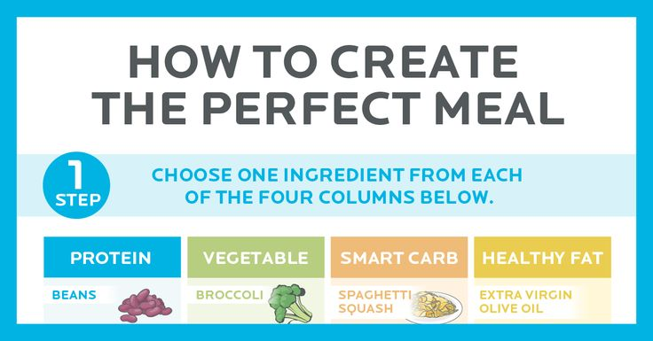 You know you want to eat healthy. You want to balance your proteins, carbs, and fats. You want to nail your portions. But how do you all that while making meals that taste awesome? Just follow these 5 steps to create the perfect meal every time.