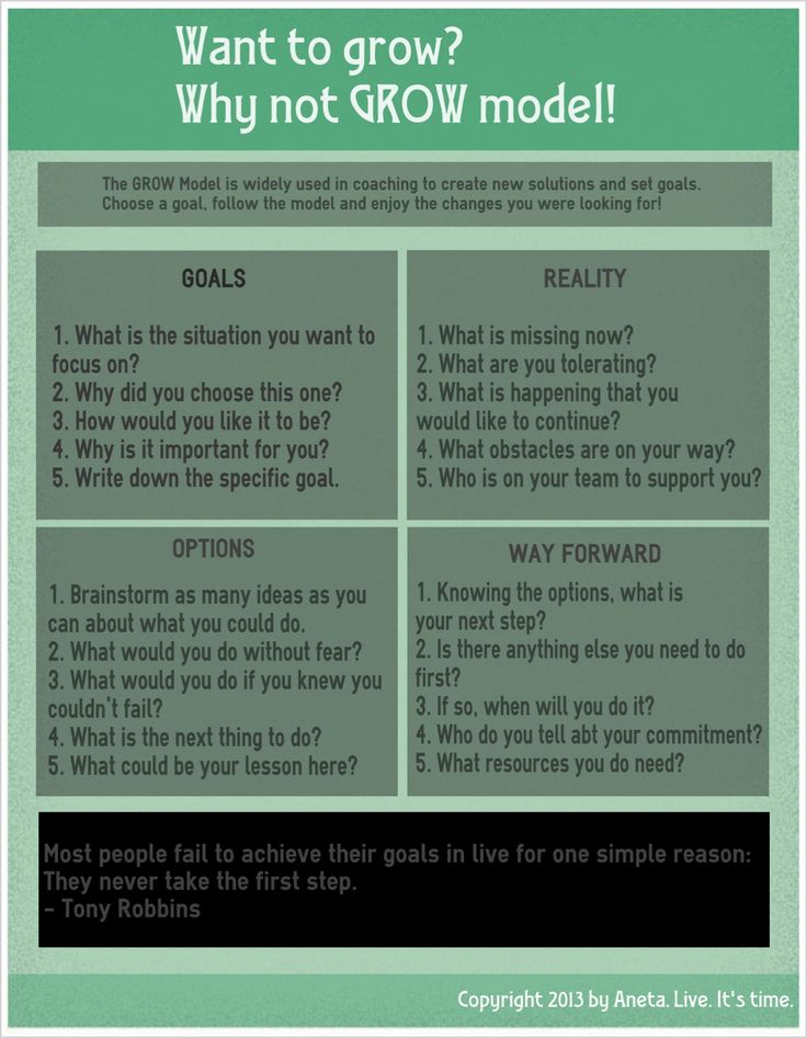 This thinking model creates a great opportunity to reflect on how you see the world, your goals and yourself. Just take the first step!