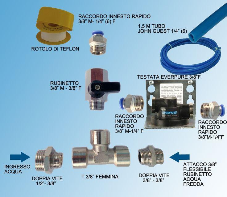 kit completo per installazione di filtri everpure da sottolavello