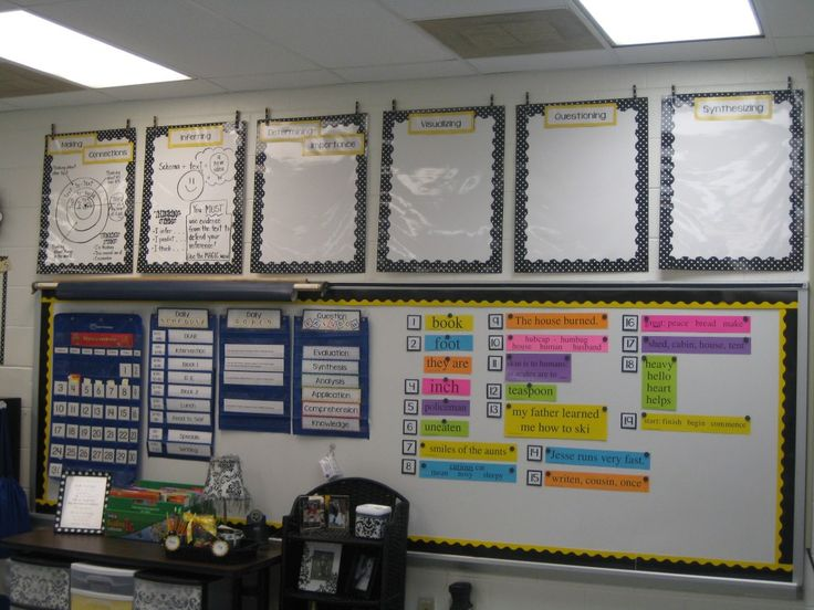 Reusable anchor charts for reading skills, Making Connections, Inferring, Determining Importance, Visualizing, Questioning,