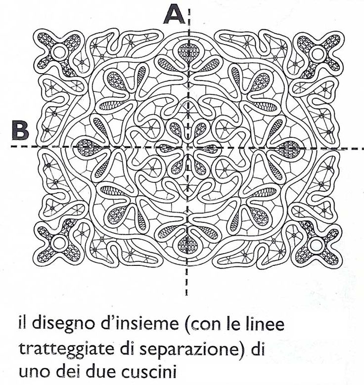Romanian Point Lace crochet pattern (Pizzo Rumeno)