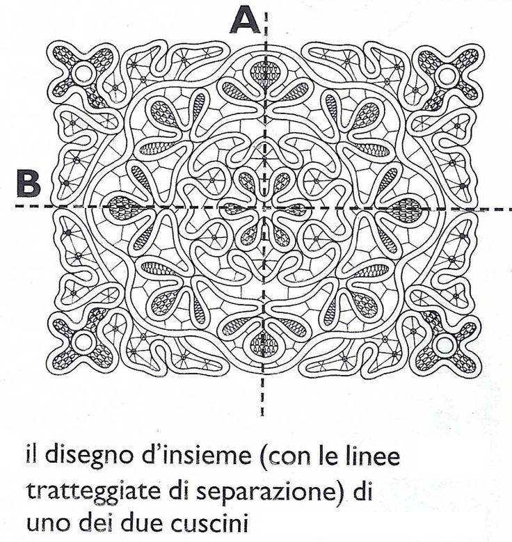 Romanian Point Lace crochet pattern (Pizzo Rumeno)