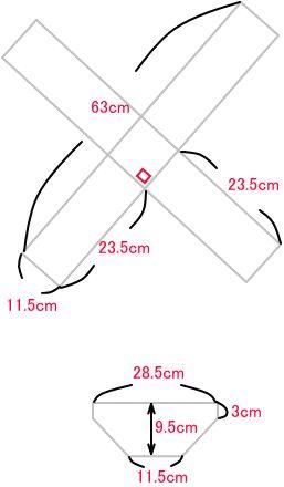 X型たて抱っこ紐の作り方 : ハンドメイドどっとこむ 無料レシピ紹介*オリジナルハンドメイド雑貨制作・販売