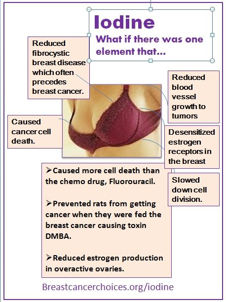 Pink doesn't save breasts. Iodine does.~~  ?????  I would like to see some documentation before I would rely on this.
