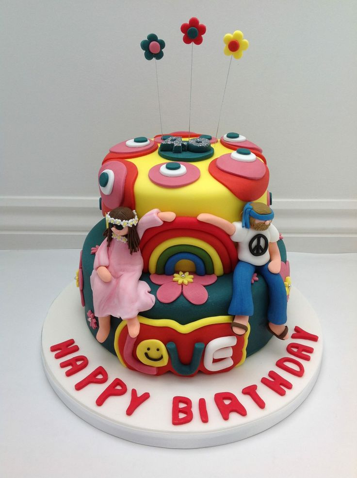 The best celebrity birthday cakes | HELLO!
