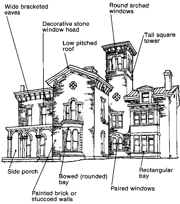 23 best arch styles images on pinterest house sketch for Home building terms