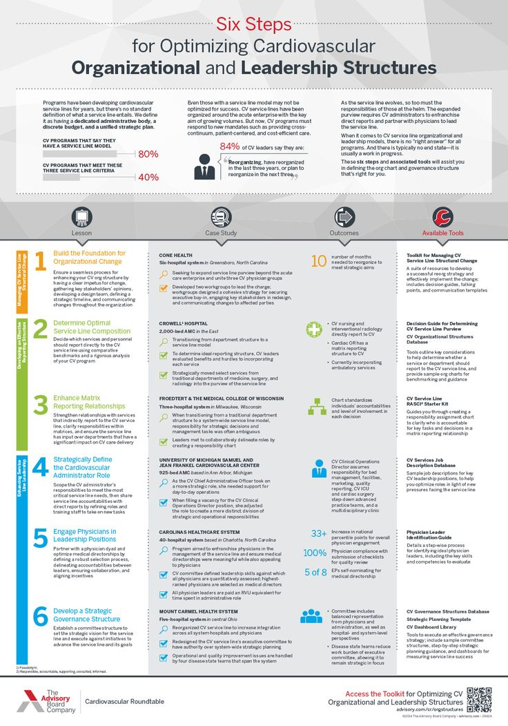 14 best Service Line Growth images on Pinterest Info graphics - aoc test engineer sample resume