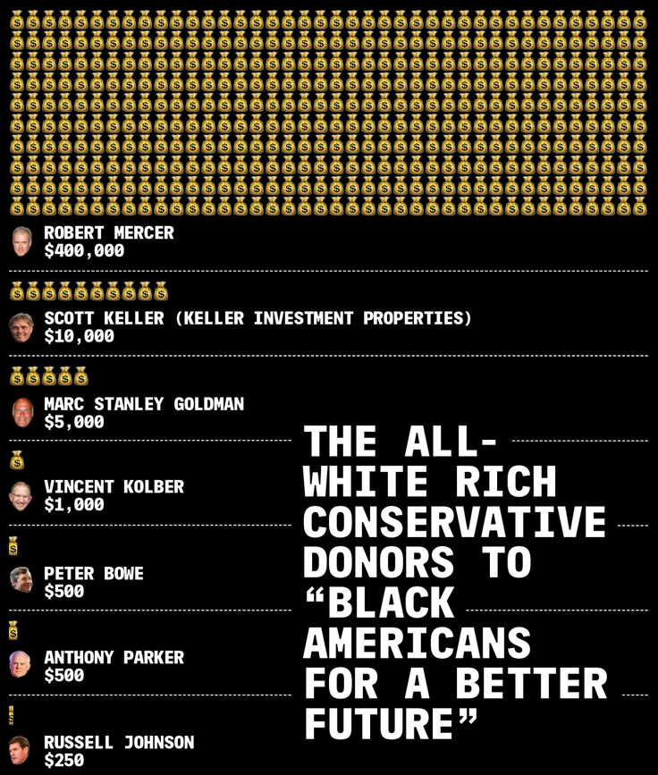Oh the lies & deceit of Super Pacs / Dark Money  Who's behind the nominally African-American Super PAC?