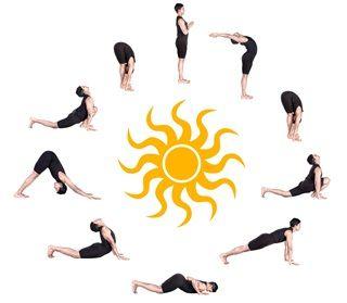 Saludo al Sol, Beneficios de la Postura de Yoga
