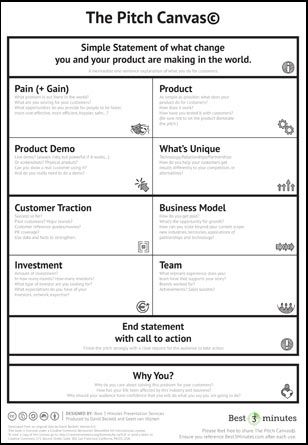 Best 20+ Business Canvas Ideas On Pinterest | Business Model