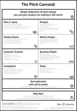 startup pitch canvas - Yahoo Zoekresultaten van afbeeldingen