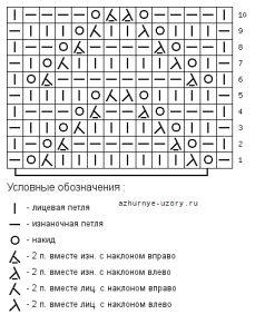 Simples rendilhado padrão 14x10