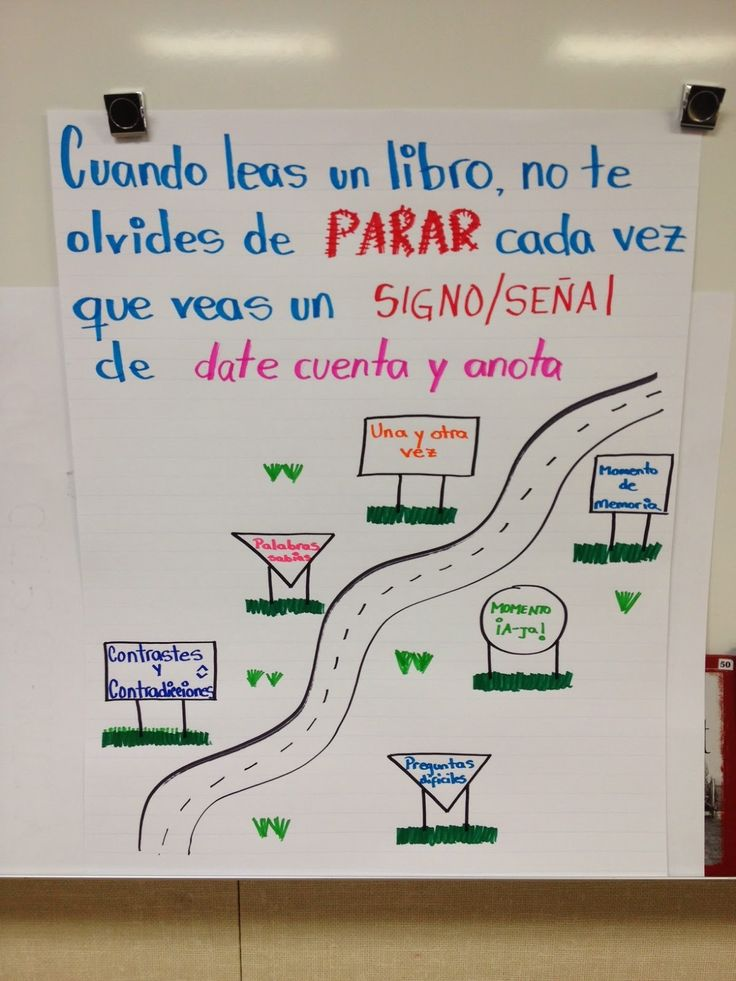 Writing anchor charts in spanish pinteres
