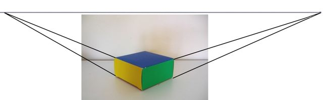 10 Steps on How to Draw Two-Point Perspective: Observing a box in two-point perspective.