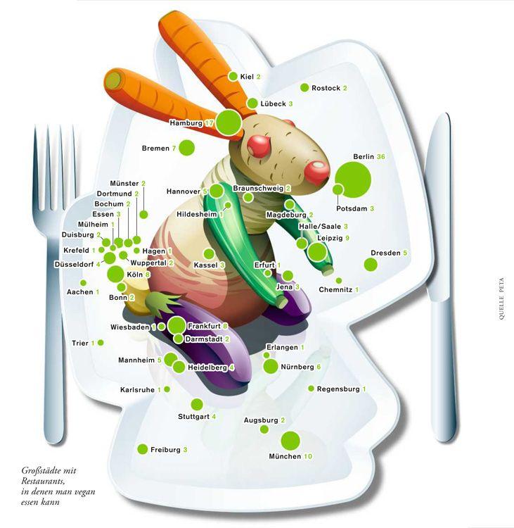 Die besten 25+ Vegetarisches restaurant berlin Ideen auf Pinterest ...