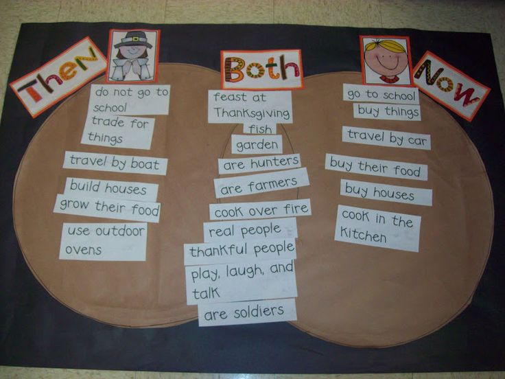 """Thanksgiving Venn-Diagram """"Then and Now"""" 2 by laurrich821 ... 
