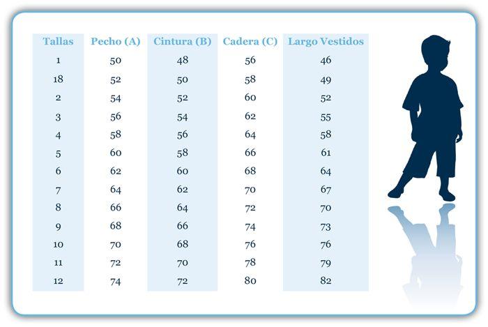 tabla de medidas de bebes para la confeccion - Google Search