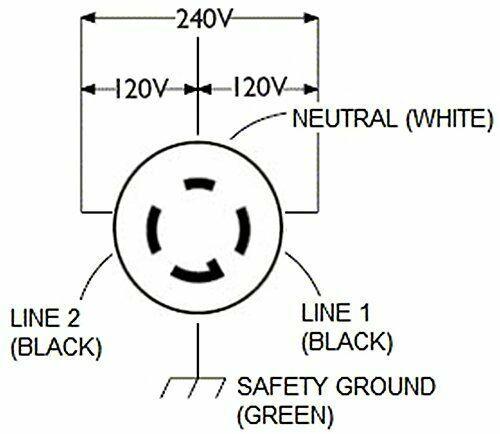 Sponsored Ebay Journeyman Pro 30 Plugs Amp Amp Connector Set Nema L14 30r L14 30p 125 250v Plugs Industrial Grade Black Industrial