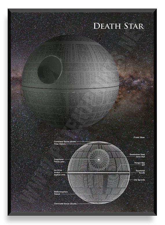 Muerte cartel estrella la nave de Star Wars por PatentPrintsPosters