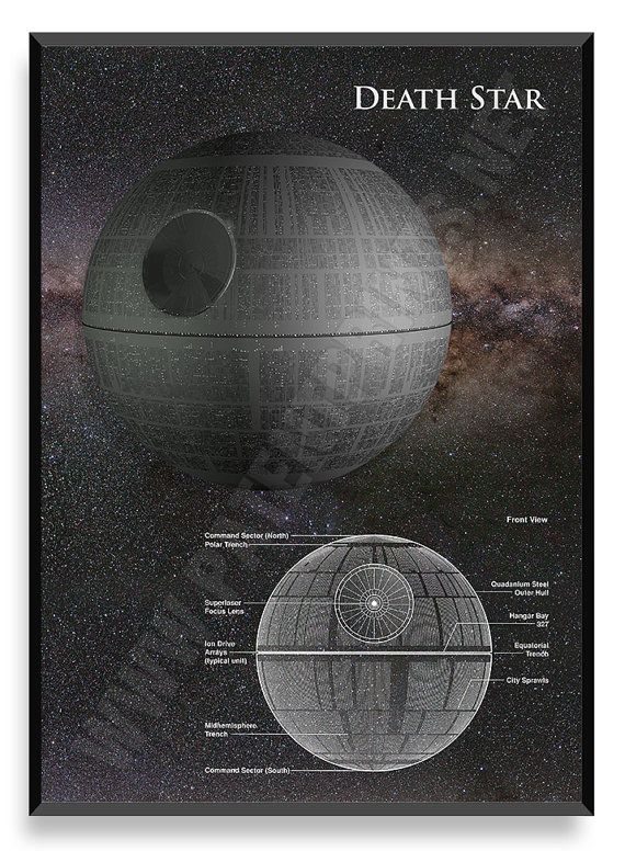 More Star Wars Patent Prints: https://www.etsy.com/shop/PatentPrintsPosters/search?search_query=star+wars