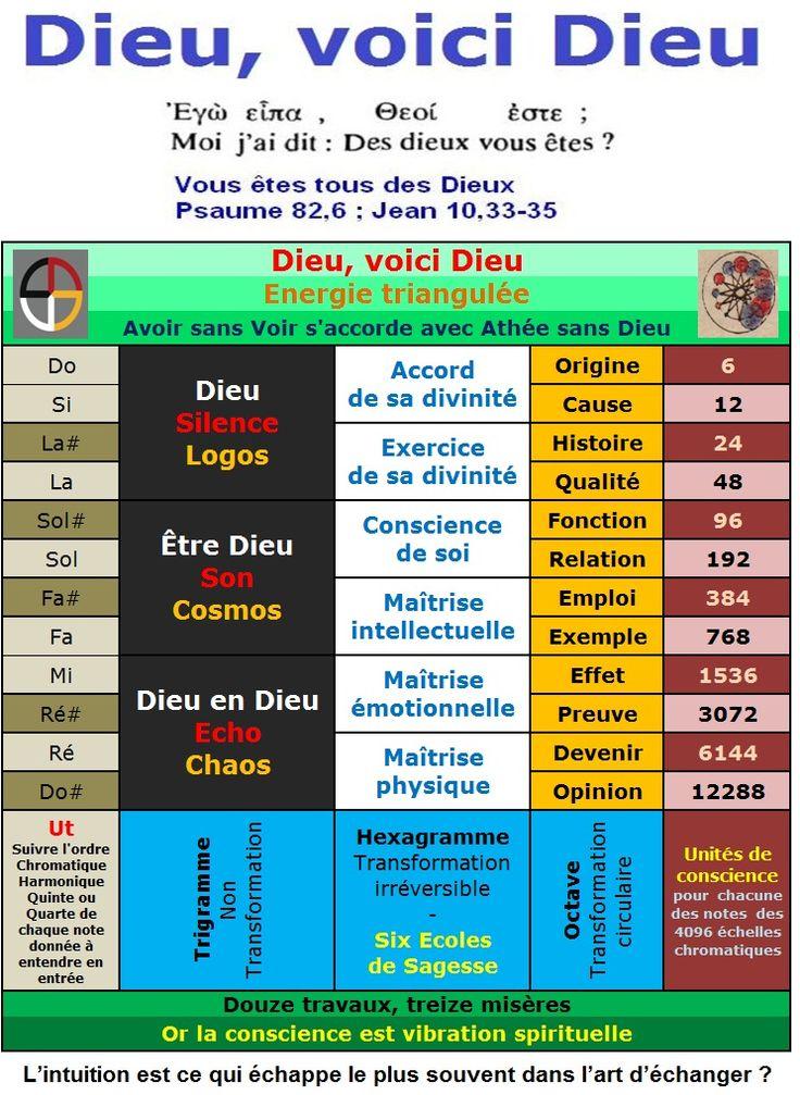 5 raisons qui vous feront renoncer à Dieu - Page 5 E5c3d3a9abd72d07784444508ce98872