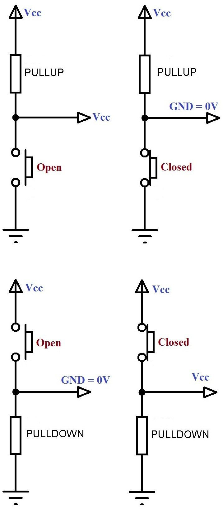 electronic circuit design review