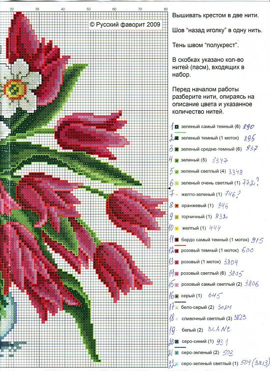 Cross stitch - flowers: tulips and daffodils (free pattern - chart - part 2)