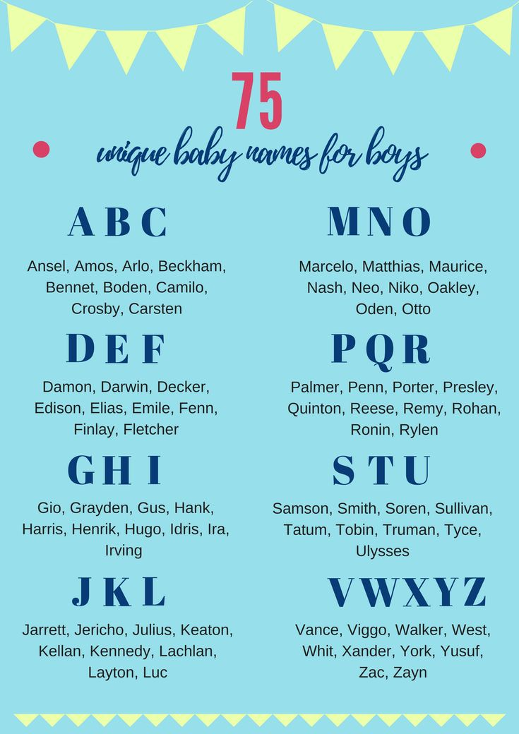 Baby boys names starting with A-Z