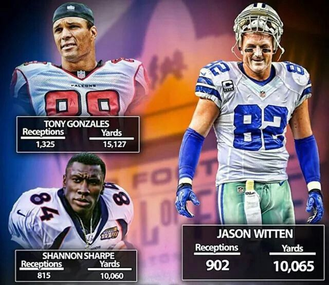 Dallas Cowboys #82 TE Jason Witten now number 2 all-time in the NFL in stats for the TE position. #CowboysNation