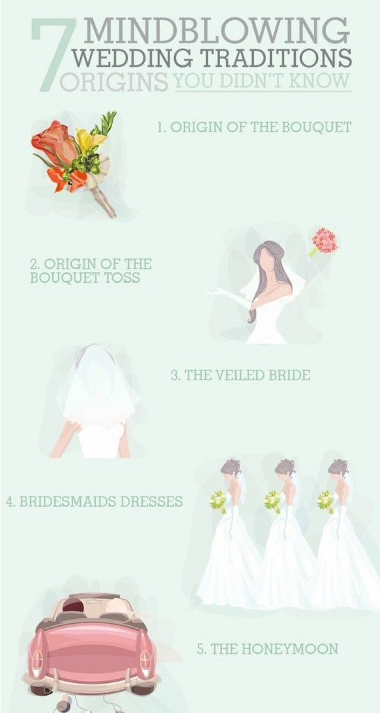 I never knew the origin of the bouquet toss! COOL! 7 Mindblowing Wedding Traditions Origins You Didn't Know About