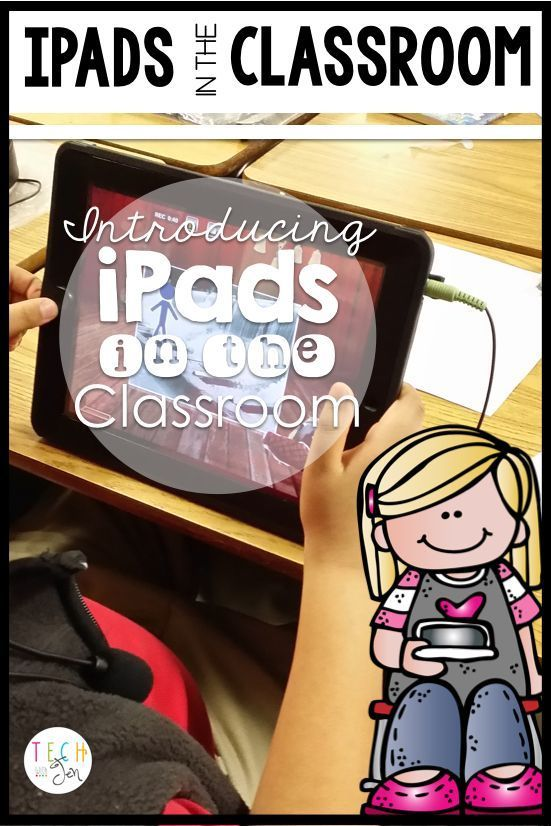 Projects and Posters available for grades 1st through 5th about instructional technology. $