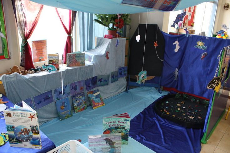 Under the Sea Display, seaside, sea, shark, octopus, water, shell, starfish, beach, sun, sand, Early Years (EYFS), KS1 & KS2 Primary Teaching Resources