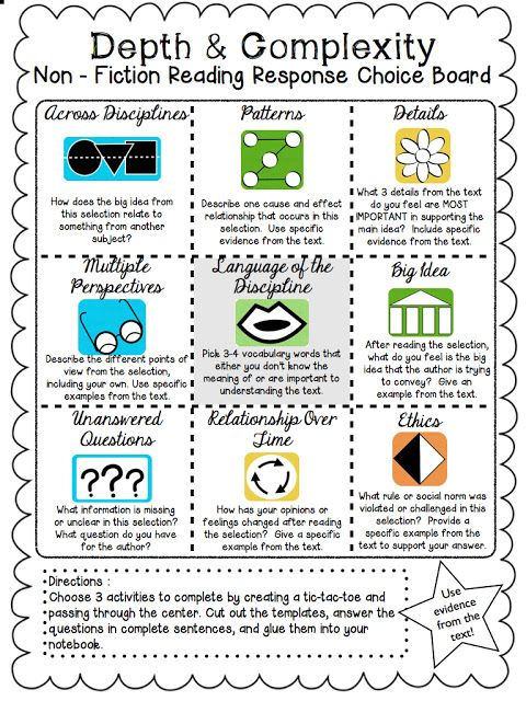 Choice Boards have been around for quite some time, and were created by Carol Ann Tomlinson, the guru behind Differentiated Instruction. Th...