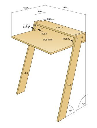 Top 10 most amazing diy desks http://www.homedit.com/10-diy-desks-that-really-work-for-your-home-office/