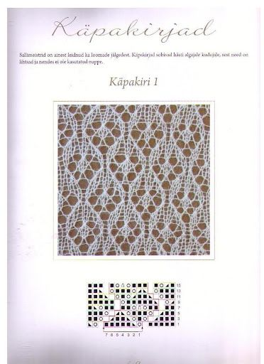 Estonian Lace. Leads to Small Willow Leaf pattern