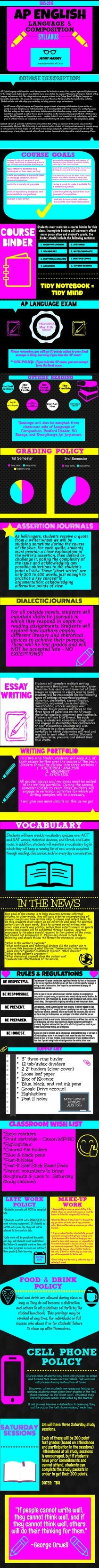 AP Language and Composition Syllabus - J. Massey | Piktochart Infographic Editor