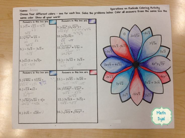 Fun way to practice adding, multiplying, simplifying radical expressions with algebra coloring activity.