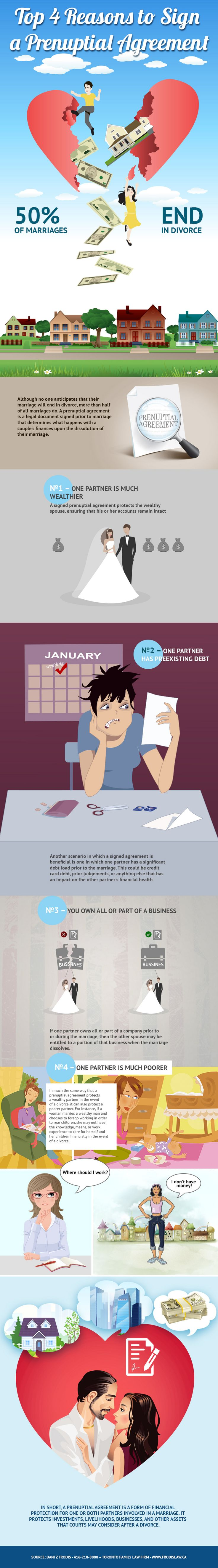 9 best prenuptial agreement images on pinterest prenup agreement in this post you will read about top 4 reasons to sign a prenuptial agreement platinumwayz